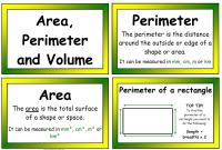 Area, Perimeter and Volume Poster Display Pack
