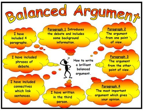argue essay topics