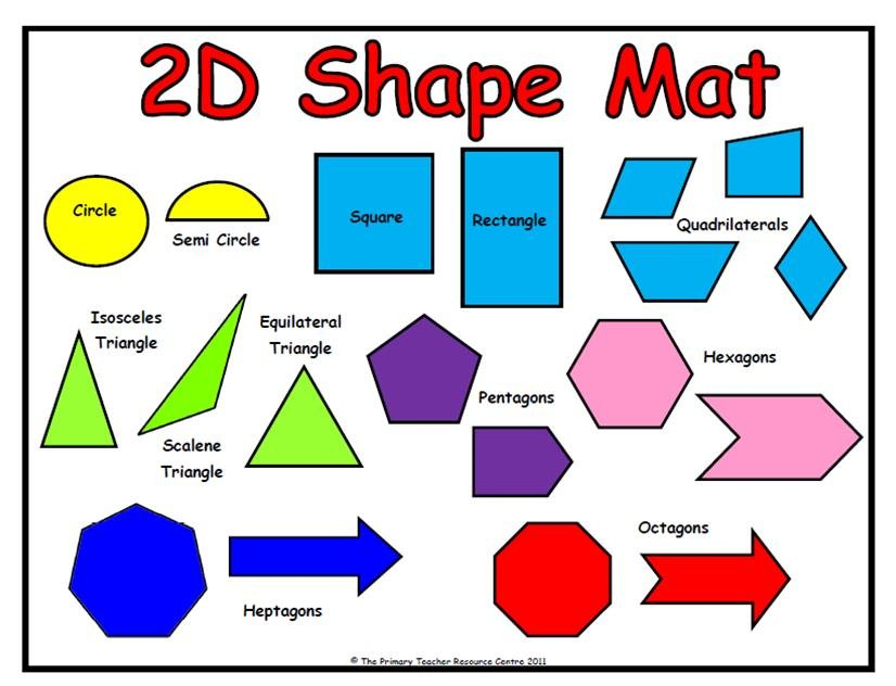 Worksheets Maths Shapes With Names 2d shapes resource mat