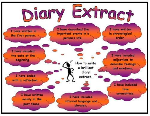 Diary success criteria poster mat for Diary writing template ks1