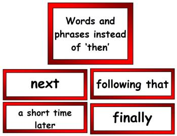 Synonyms for then vocabulary cards