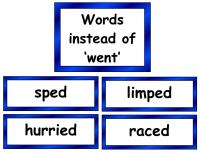 Synonyms for went vocabulary cards