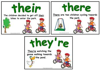 Their, There & They're Literacy Display Posters
