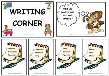 Writing Corner Display Posters