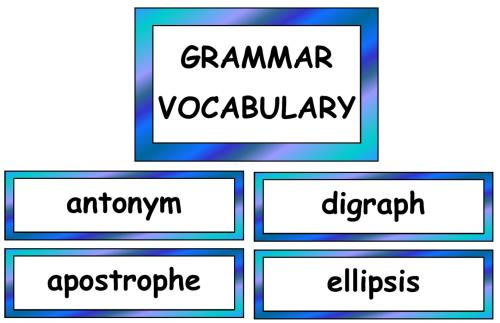 Grammar Display Vocabulary Cards