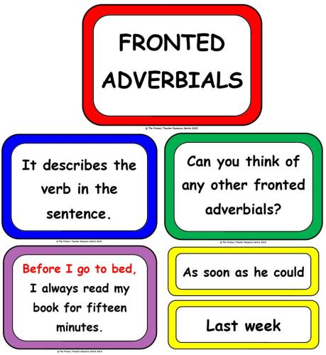 Fronted Adverbials Display Pack