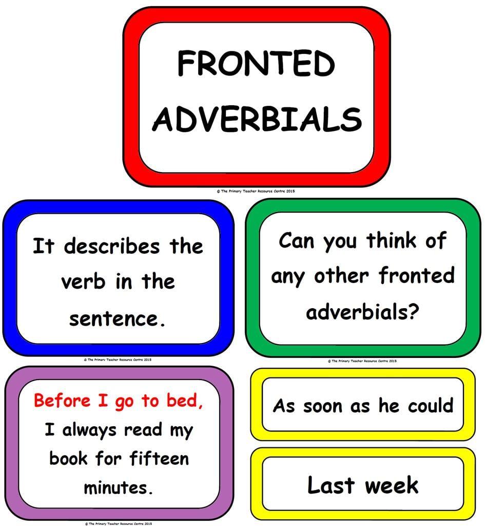Worksheet Adverb List Ks2 fronted adverbial display poster pack