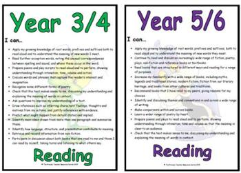 Reading Display Posters - New National Curriculum