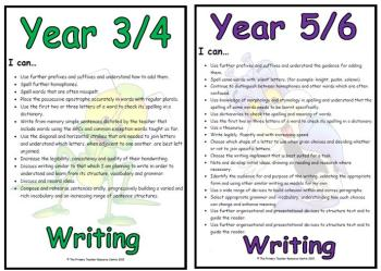 Writing Display Posters - New National Curriculum
