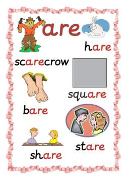 Phonics Display Poster Pack
