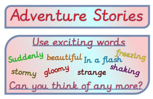 Adventure Story Writing Display Poster Pack