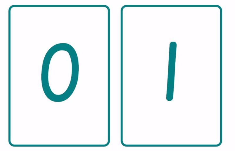 digit cards