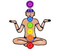 chakra guru