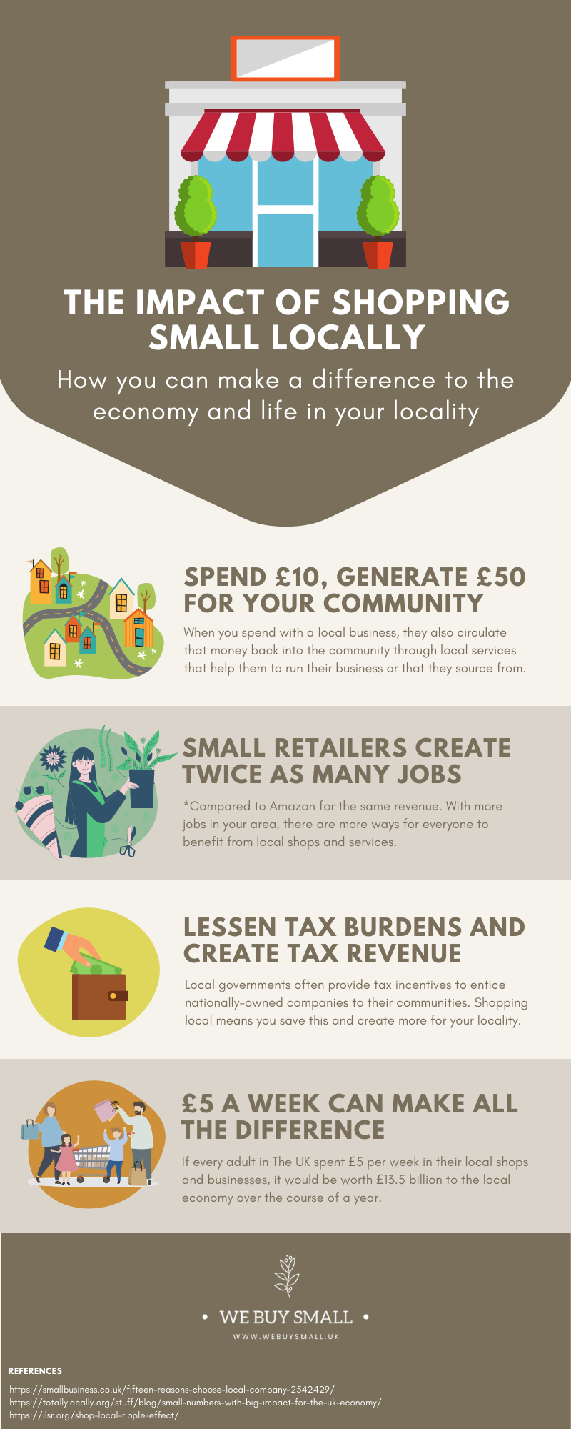 Economic benefits of shopping local Infographic