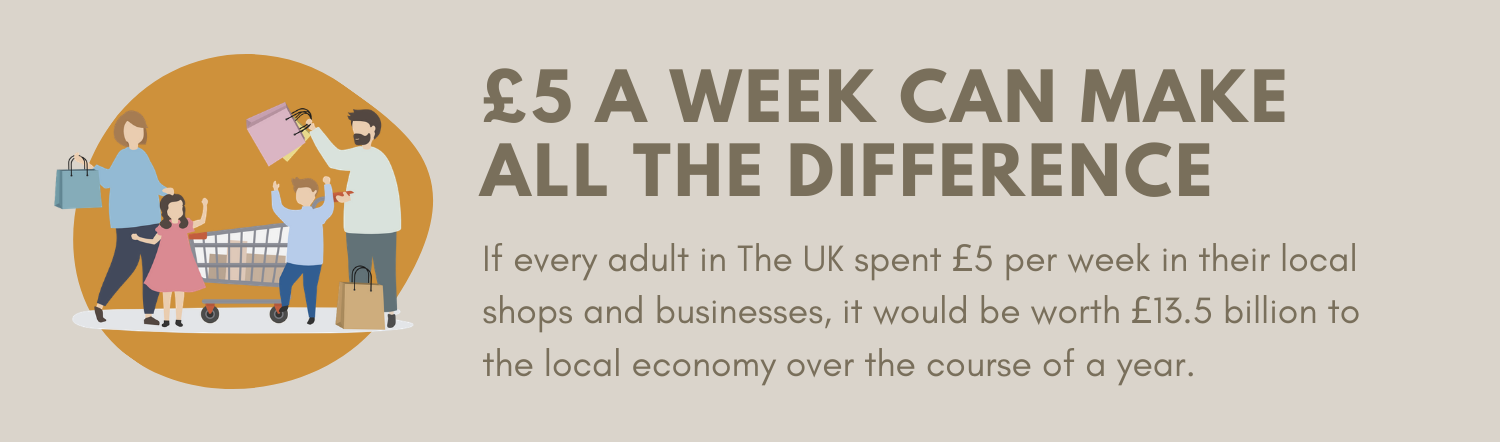 The Impact of Spending £5 a Week Locally