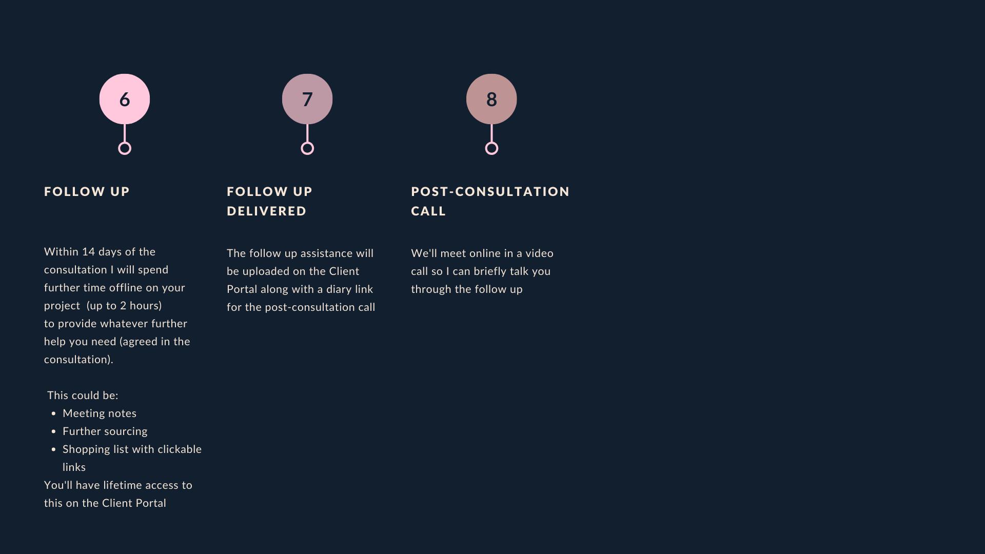 consultation process