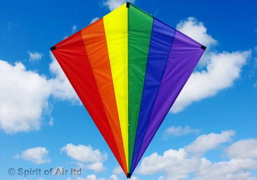 Kite aerial kit