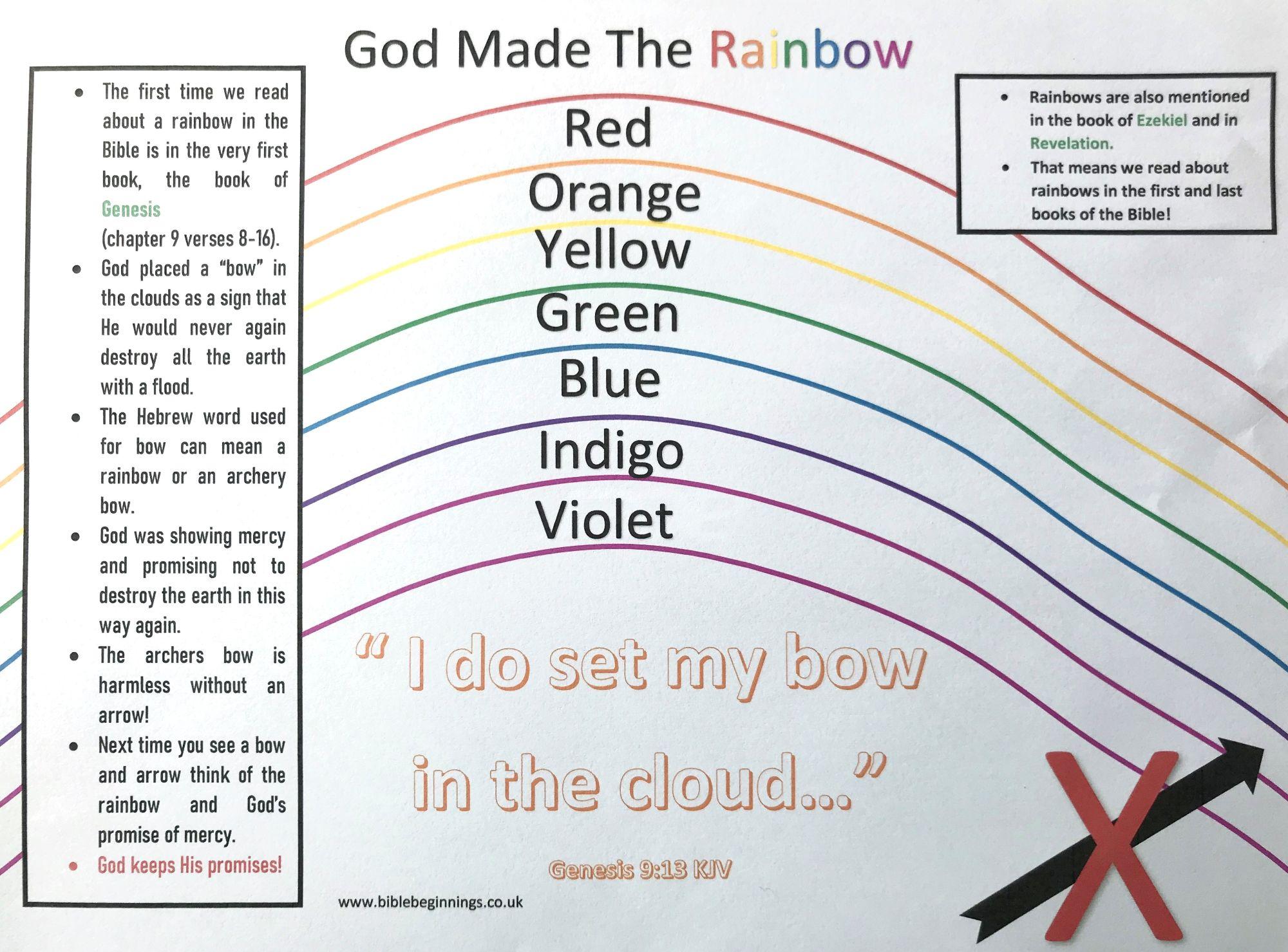 rainbows pic