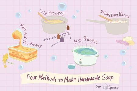 Soap Making Methods