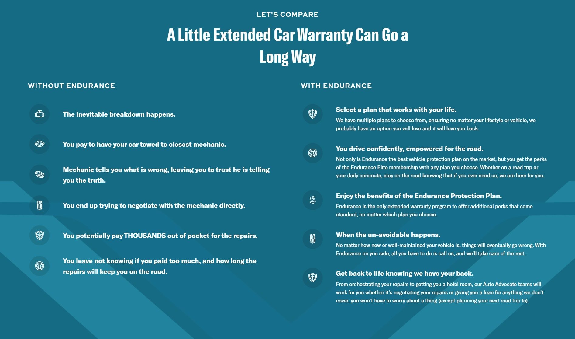 Extended Vehicle Warranties Perth