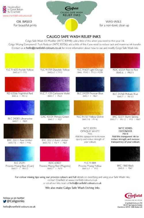 Cranfield Caligo Safe Wash Relief Printing Inks