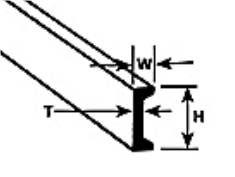 Plastruct 90536  (CFS-8) Channel (Shallow) x 1