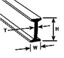 Plastruct 90520 (BFS-16) I Beam x1