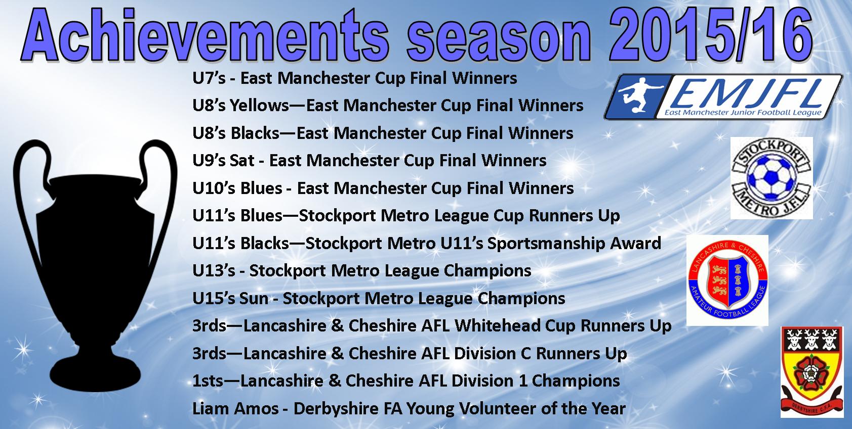 2015-16 achievements