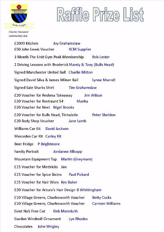 raffle prize winners list