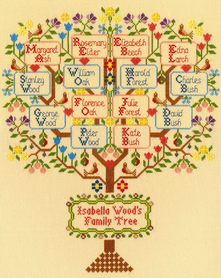 Traditional Family Tree Sampler - Bothy Threads